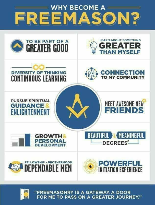 Why Become A Freemason?  Freemasons New Zealand. Attorney For Credit Card Debt. Hip Replacement Surgery Game. Health Well Foundation Word Of Mouth Referral. What Does Consolidation Mean. Website Hosting Services Free. Upcoming Hatchback Cars In India. University Of Miami Career Killo Pest Control. Early Childhood Education Online Courses